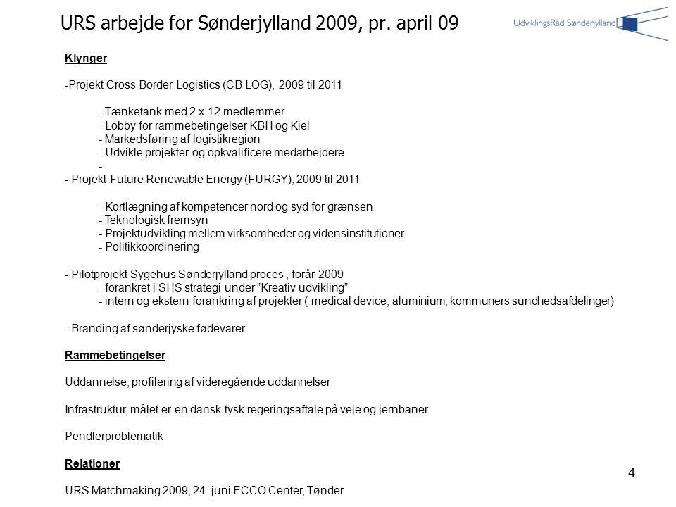 URS arbejde for Sønderjylland 2009, pr. april 09