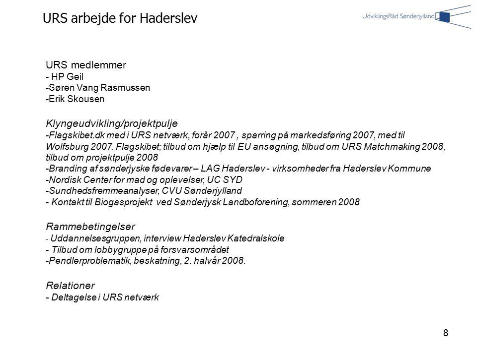 URS arbejde for Haderslev