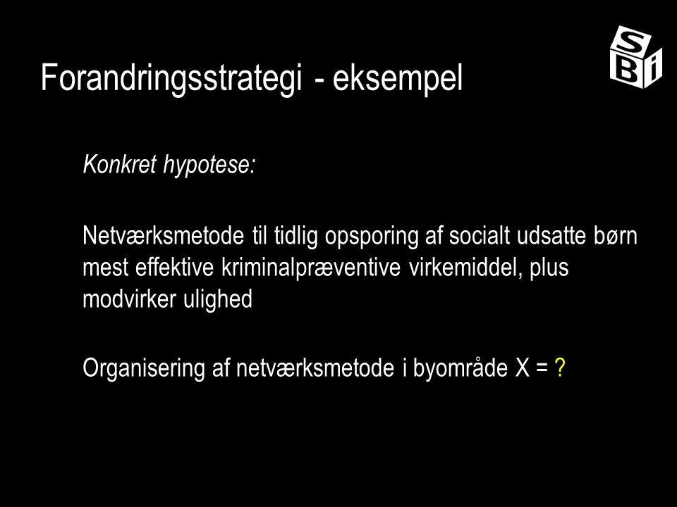 Forandringsstrategi - eksempel