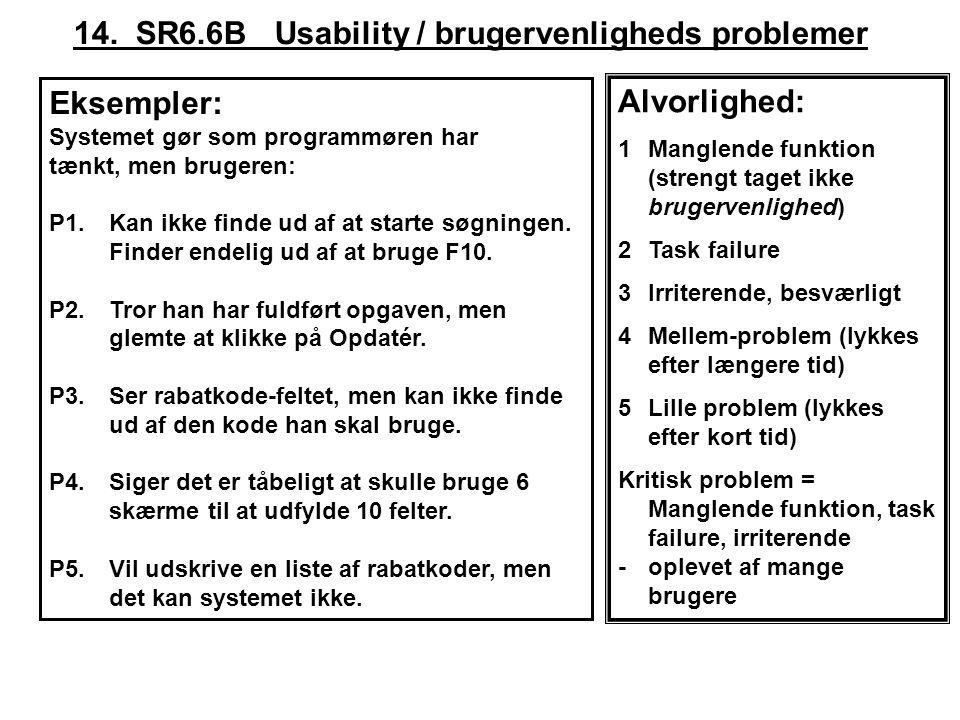 14. SR6.6B Usability / brugervenligheds problemer