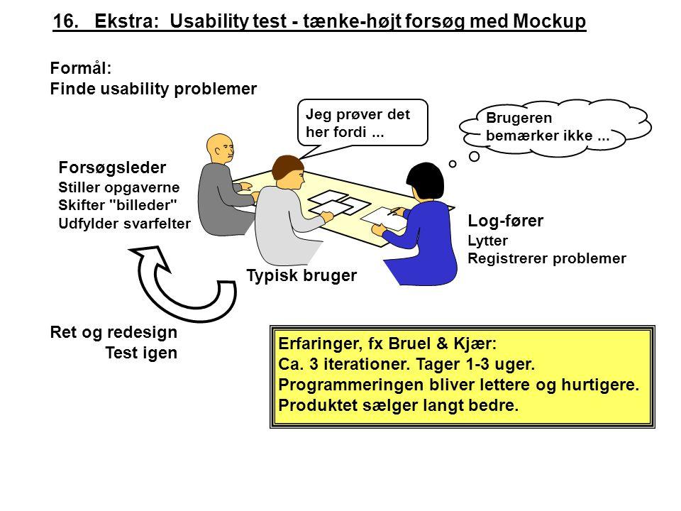 16. Ekstra: Usability test - tænke-højt forsøg med Mockup