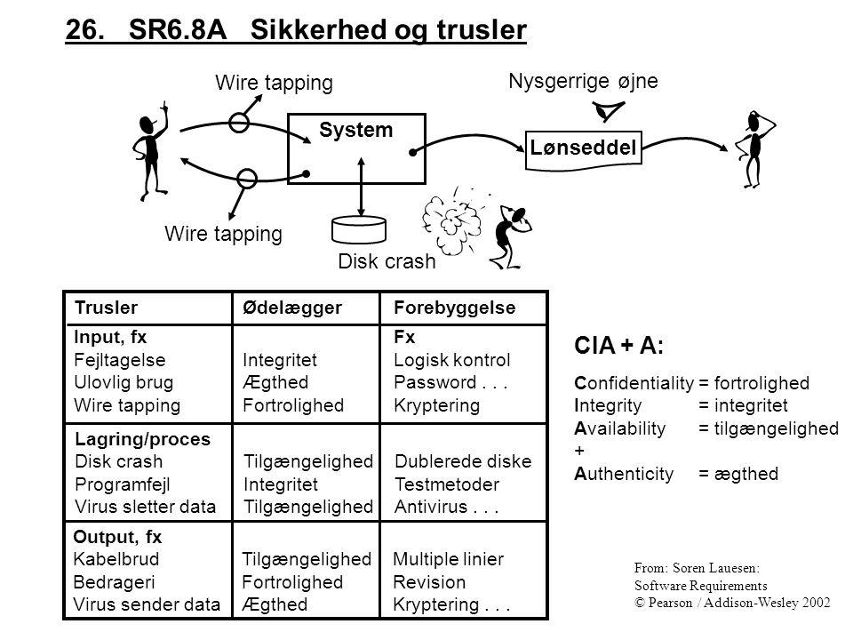 26. SR6.8A Sikkerhed og trusler