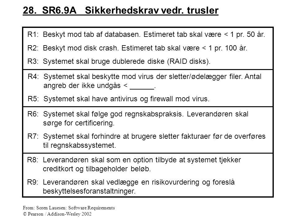 28. SR6.9A Sikkerhedskrav vedr. trusler