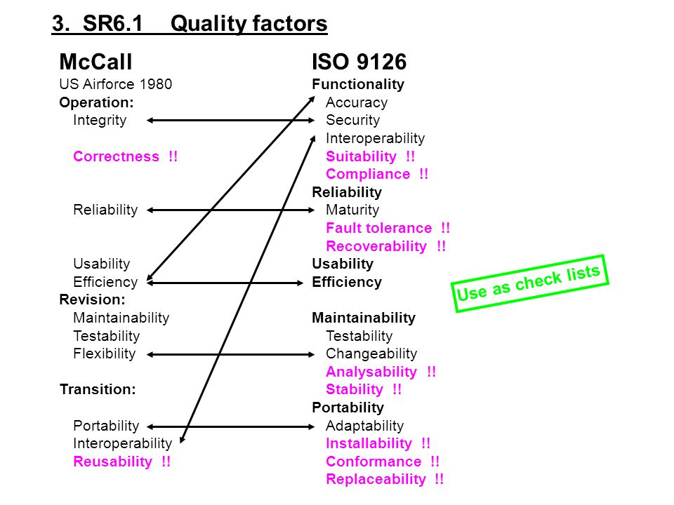 3. SR6.1 Quality factors McCall ISO 9126 Use as check lists