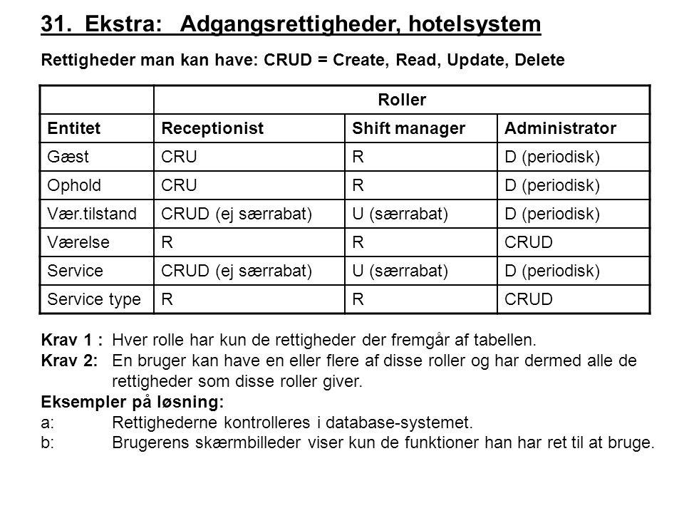 31. Ekstra: Adgangsrettigheder, hotelsystem