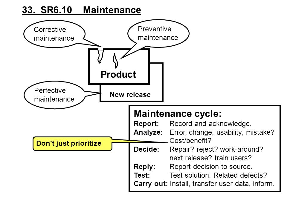 33. SR6.10 Maintenance Product Maintenance cycle: Corrective
