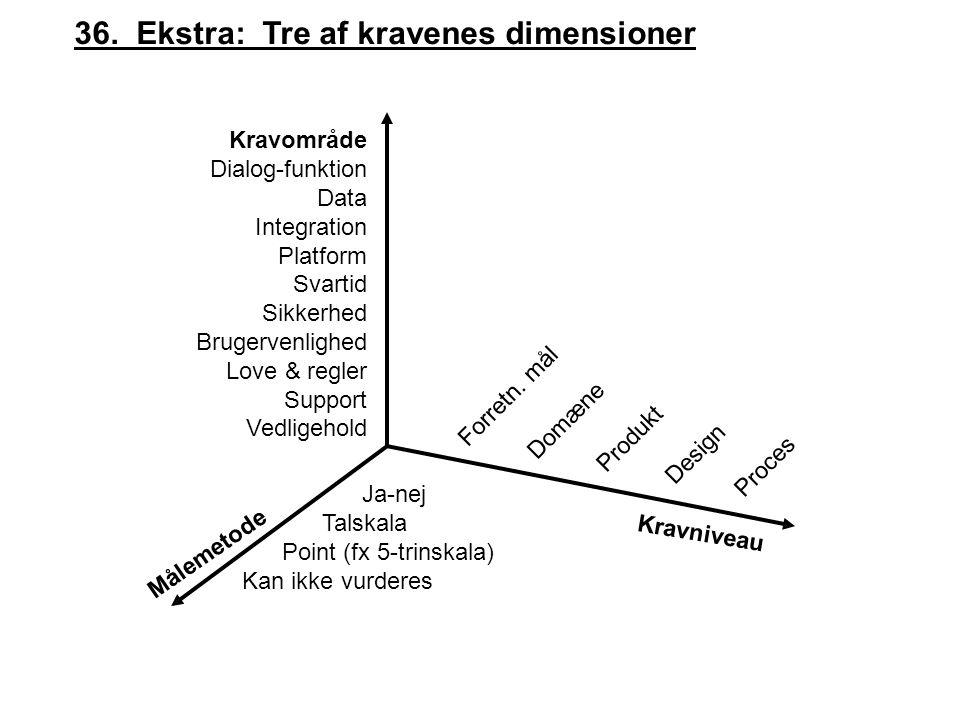 36. Ekstra: Tre af kravenes dimensioner