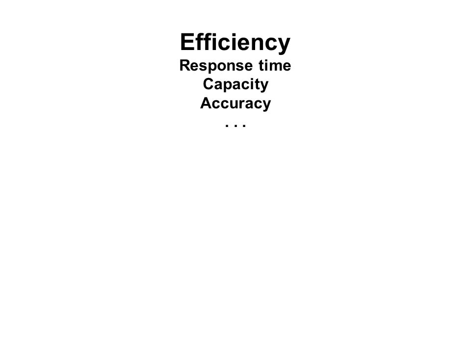 Efficiency Response time Capacity Accuracy . . .