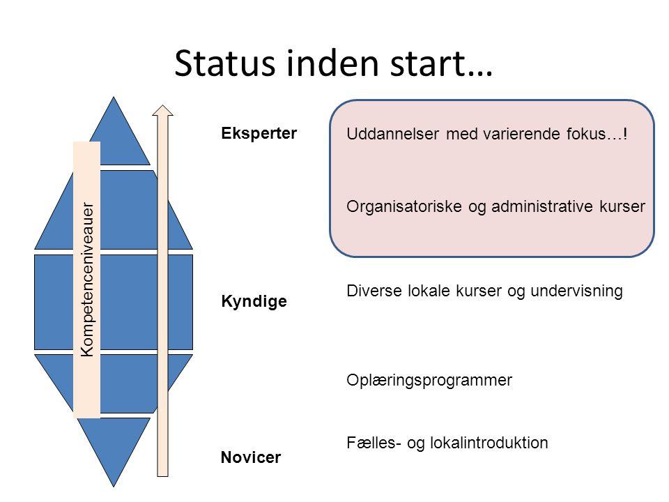 Status inden start… Eksperter Uddannelser med varierende fokus…!