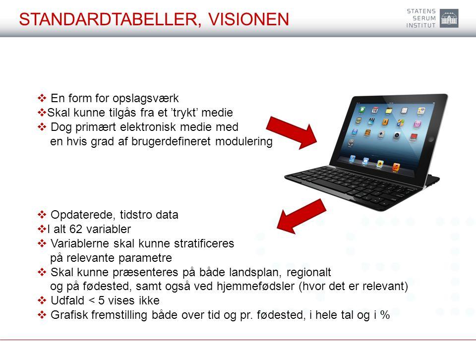 Standardtabeller, Visionen