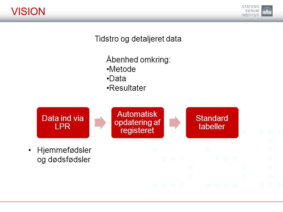 Vision Tidstro og detaljeret data Åbenhed omkring: Metode Data