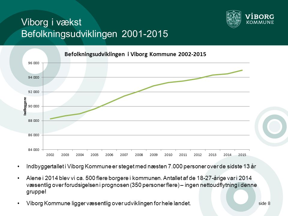 Viborg i vækst Befolkningsudviklingen 2001-2015