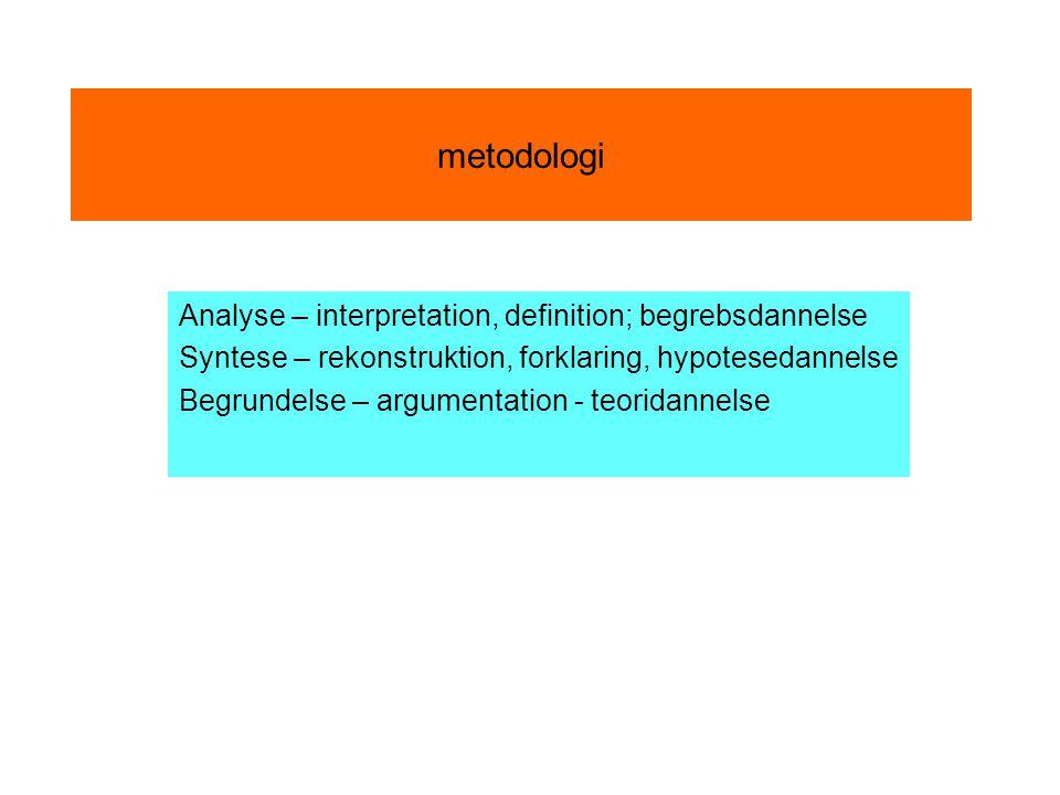 metodologi Analyse – interpretation, definition; begrebsdannelse