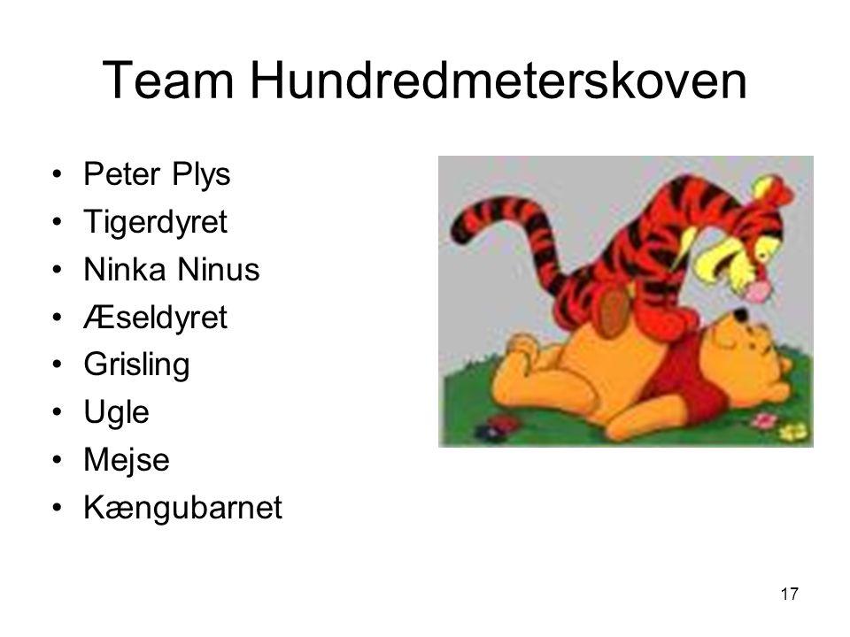Team Hundredmeterskoven