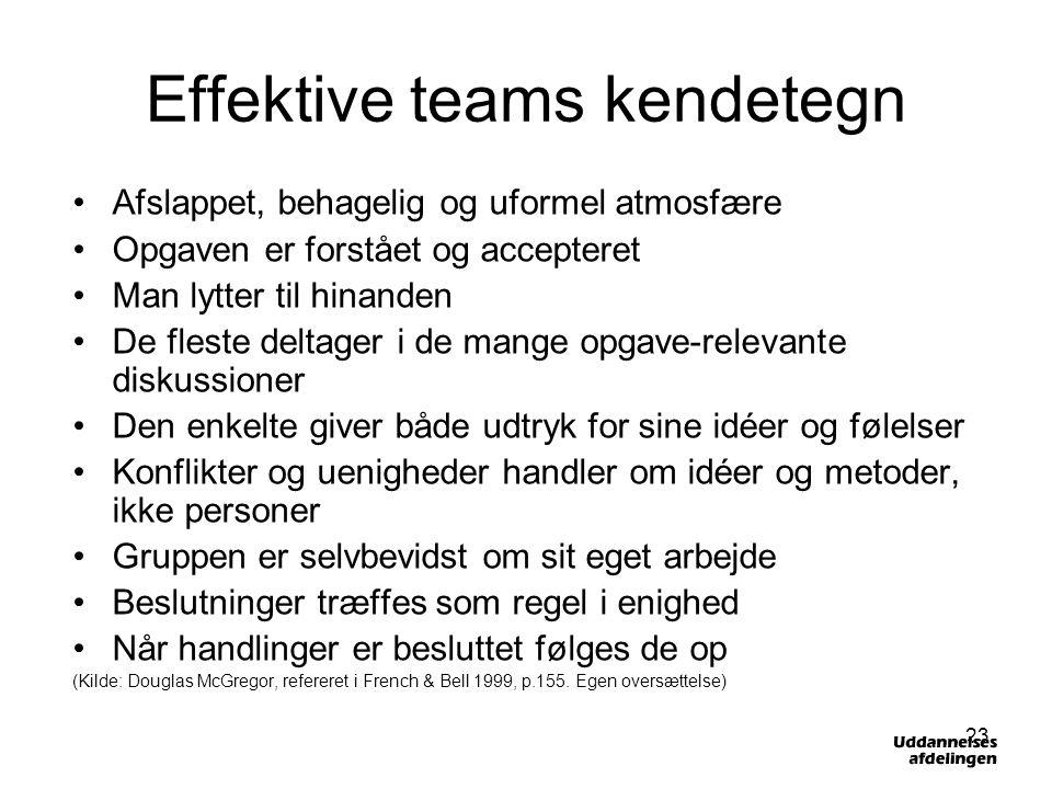 Effektive teams kendetegn