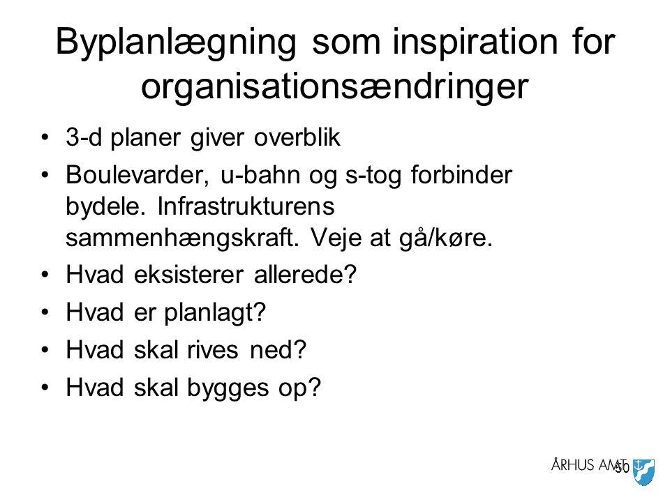 Byplanlægning som inspiration for organisationsændringer