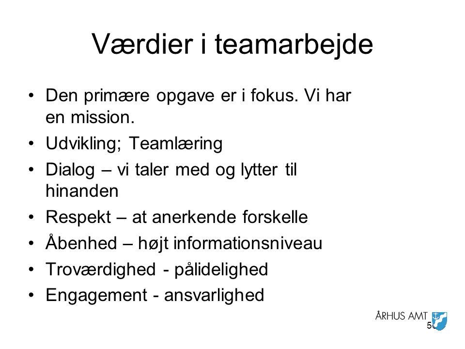 Værdier i teamarbejde Den primære opgave er i fokus. Vi har en mission. Udvikling; Teamlæring. Dialog – vi taler med og lytter til hinanden.