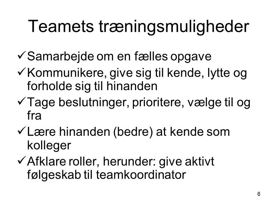 Teamets træningsmuligheder