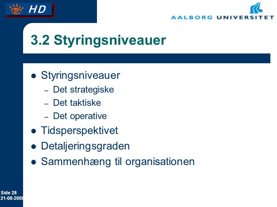 3.2 Styringsniveauer Styringsniveauer Tidsperspektivet