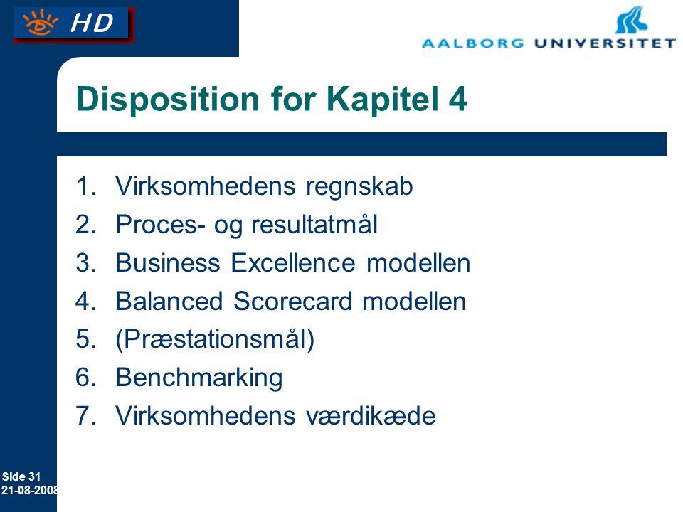 Disposition for Kapitel 4