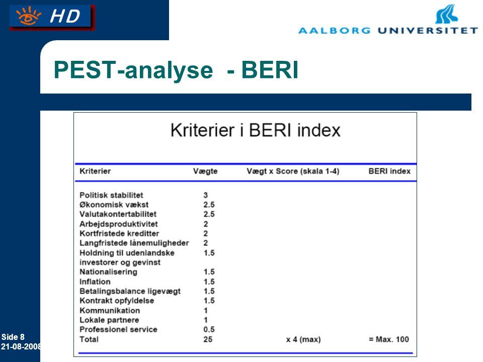 PEST-analyse - BERI