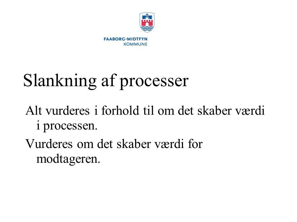 Slankning af processer