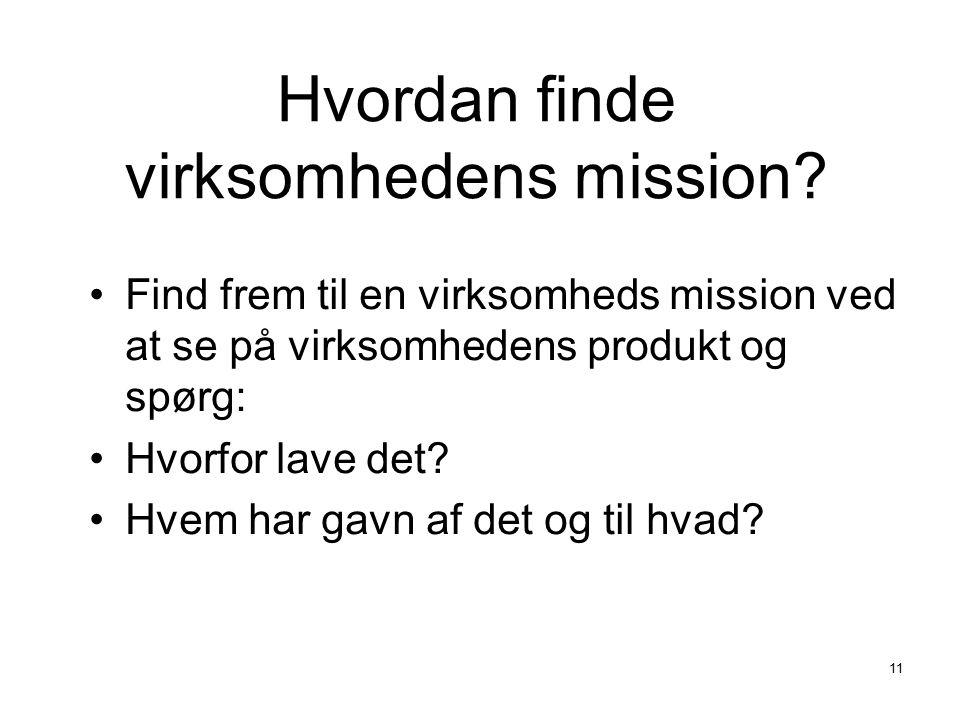 Hvordan finde virksomhedens mission