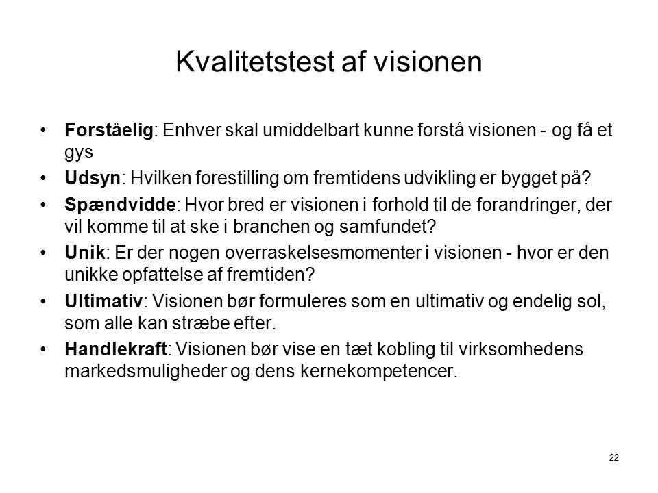 Kvalitetstest af visionen