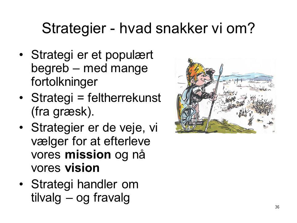 Strategier - hvad snakker vi om
