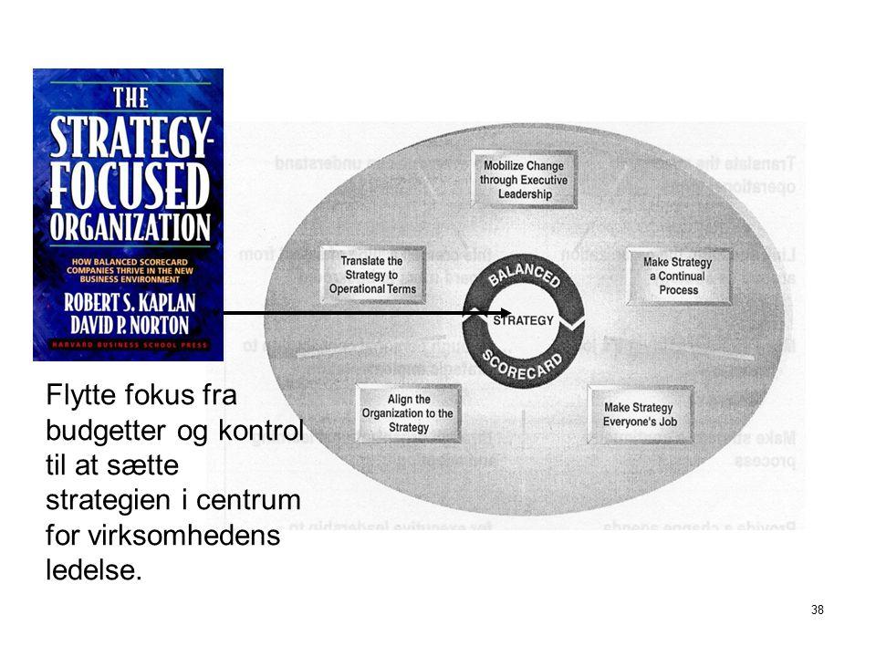 Flytte fokus fra budgetter og kontrol til at sætte strategien i centrum for virksomhedens ledelse.