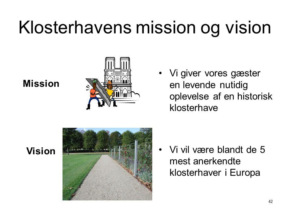 Klosterhavens mission og vision