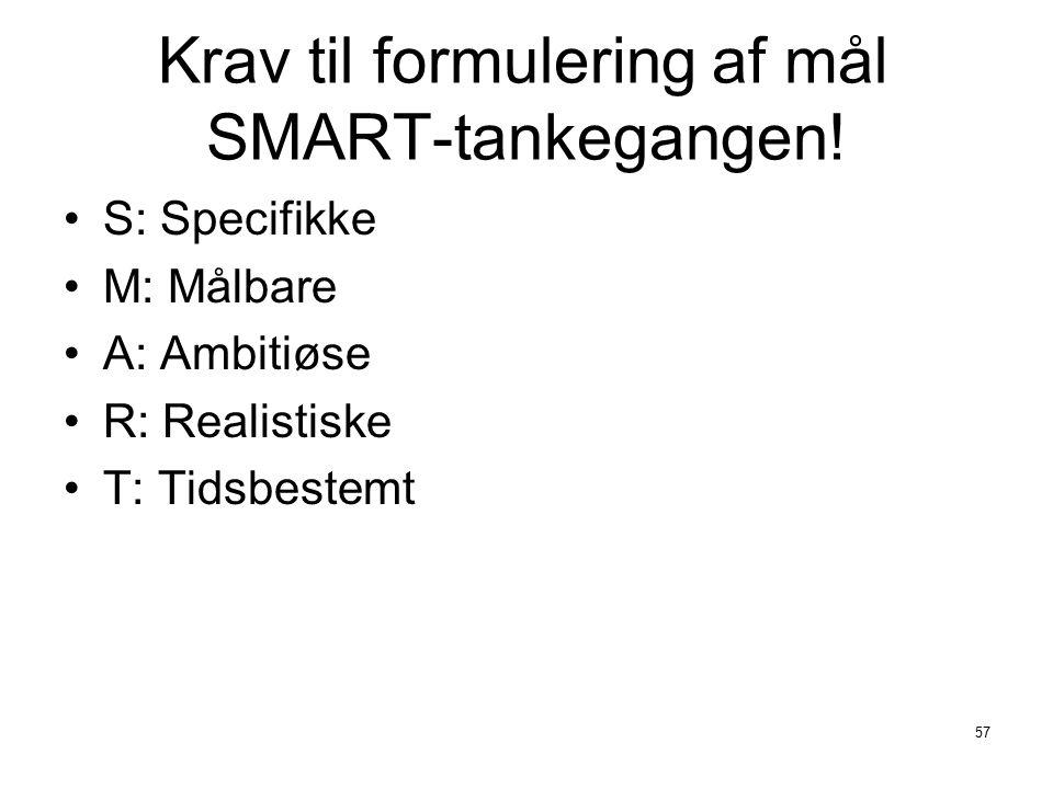 Krav til formulering af mål SMART-tankegangen!
