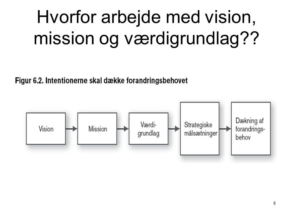 Hvorfor arbejde med vision, mission og værdigrundlag