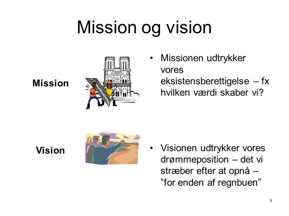 Mission og vision Missionen udtrykker vores eksistensberettigelse – fx hvilken værdi skaber vi