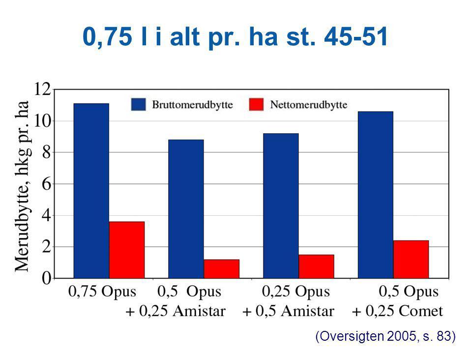 0,75 l i alt pr. ha st. 45-51 (Oversigten 2005, s. 83)