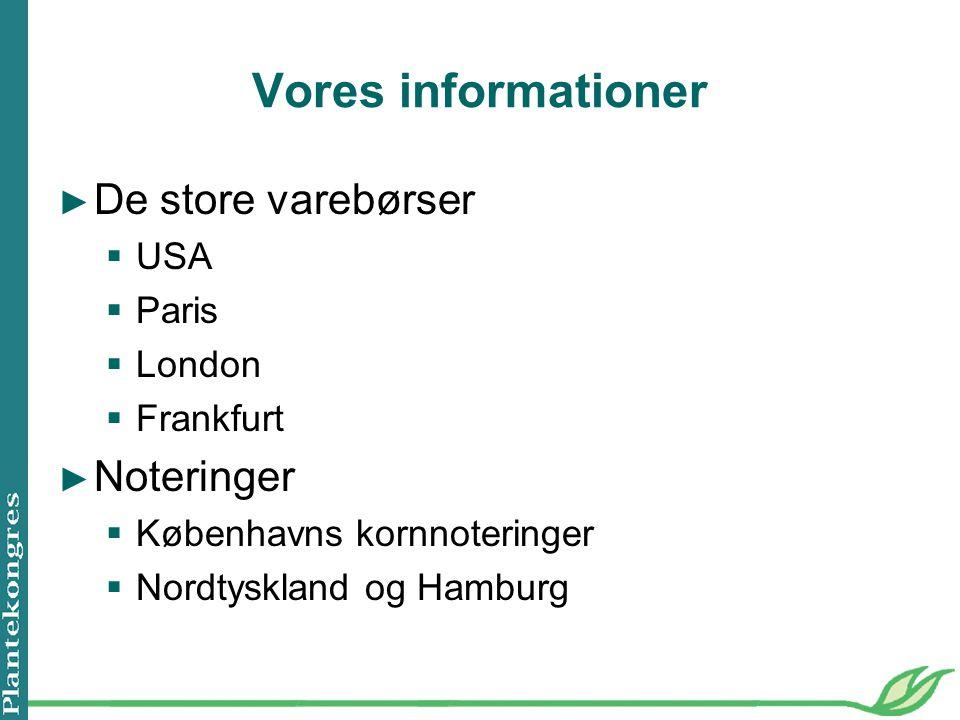 Vores informationer De store varebørser Noteringer USA Paris London