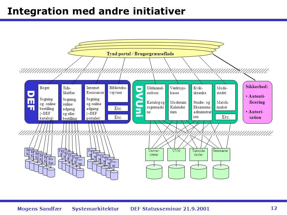 Integration med andre initiativer