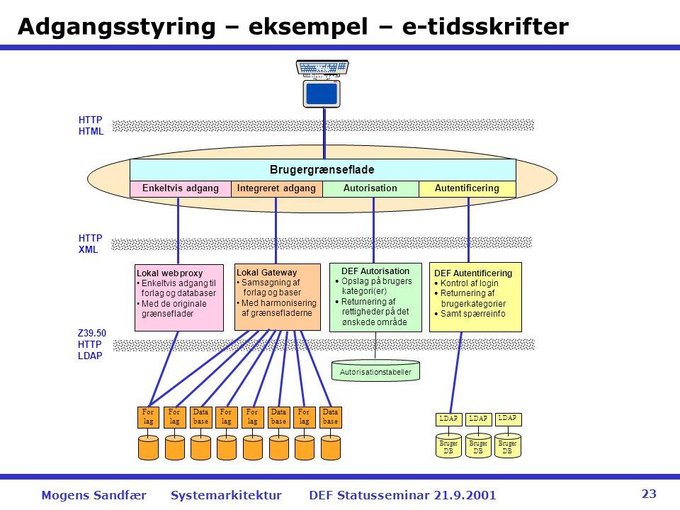 Adgangsstyring – eksempel – e-tidsskrifter