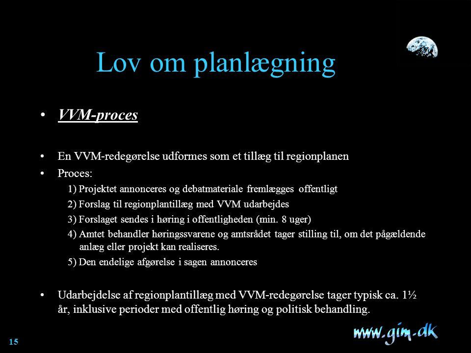 Lov om planlægning VVM-proces