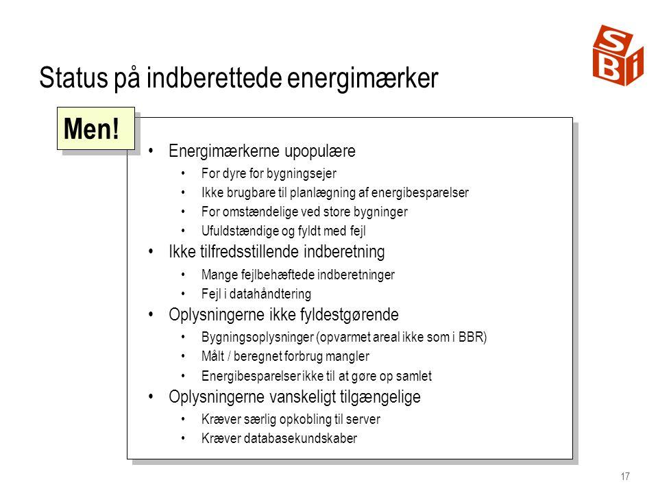 Status på indberettede energimærker