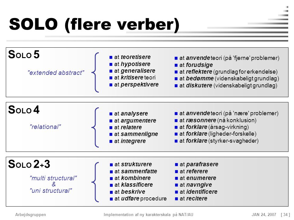 SOLO (flere verber) SOLO 5 SOLO 4 SOLO 2+3 extended abstract