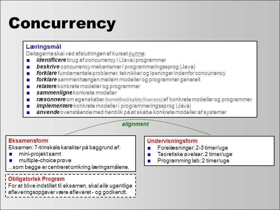 Concurrency Læringsmål