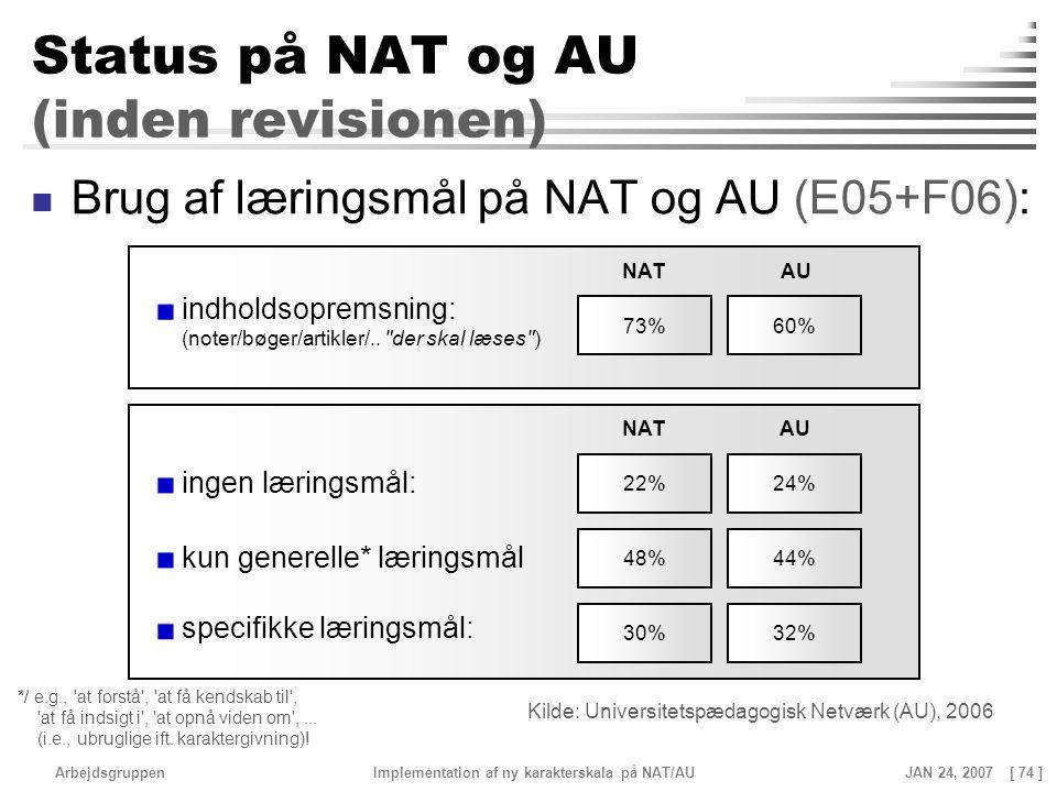 Status på NAT og AU (inden revisionen)