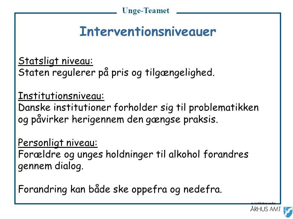 Interventionsniveauer