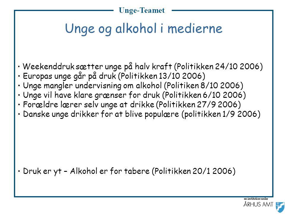hvor mange unge drikker