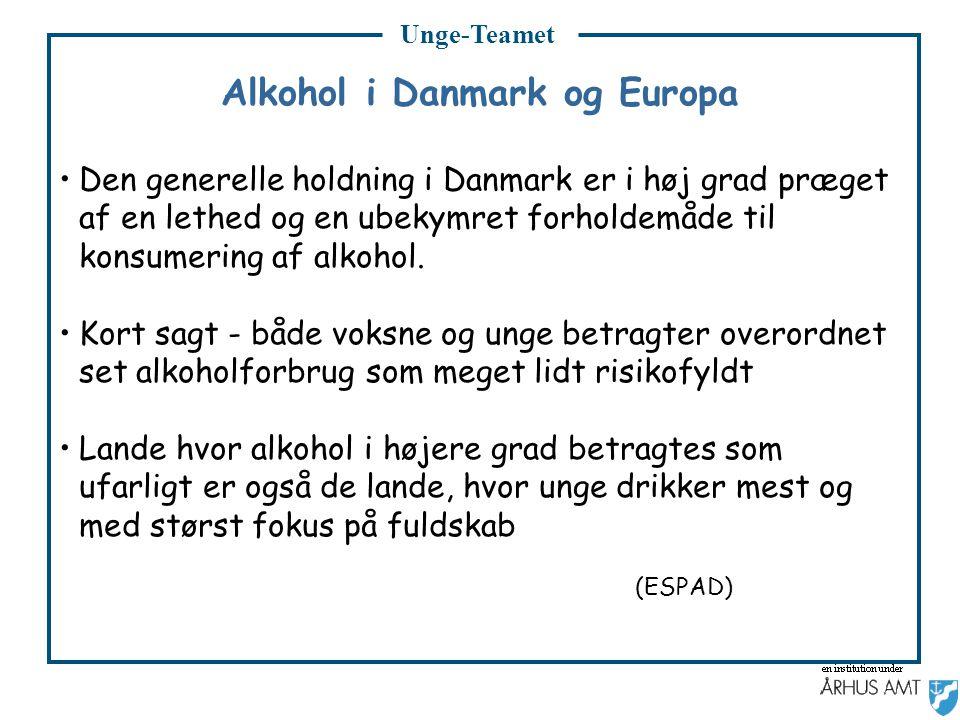 Alkohol i Danmark og Europa