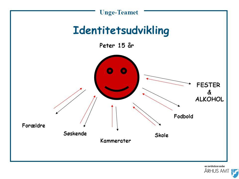 Identitetsudvikling Peter 15 år FESTER & ALKOHOL Fodbold Forældre