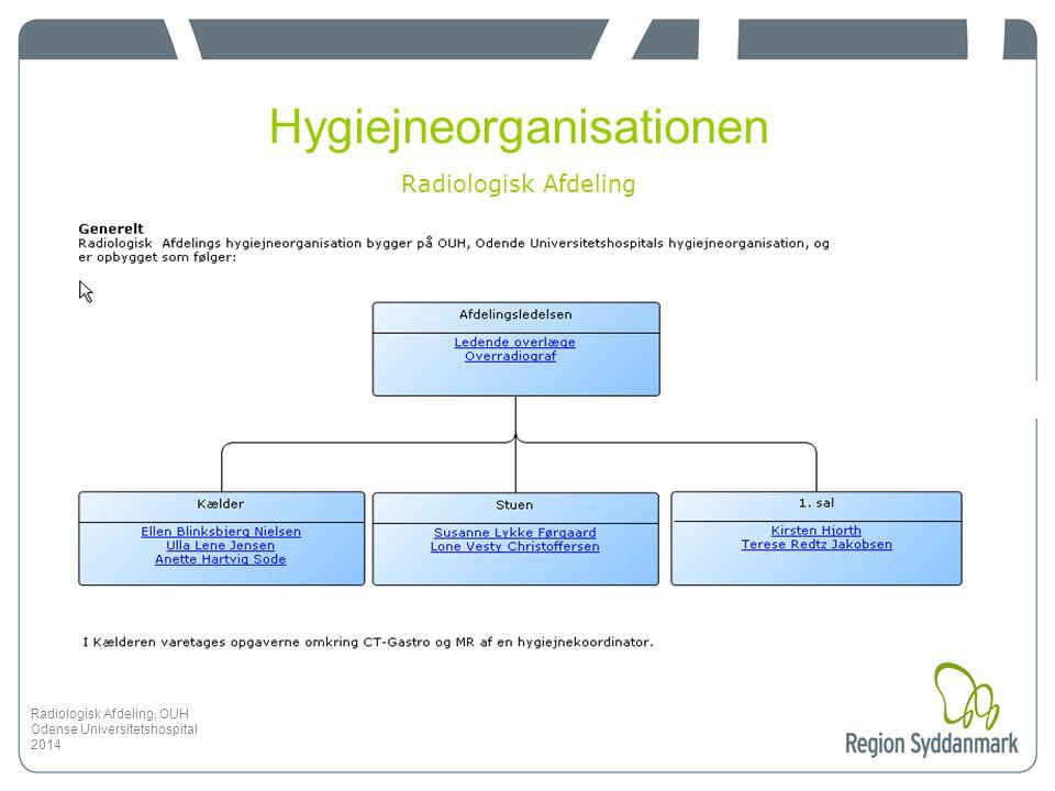 Hygiejneorganisationen Radiologisk Afdeling