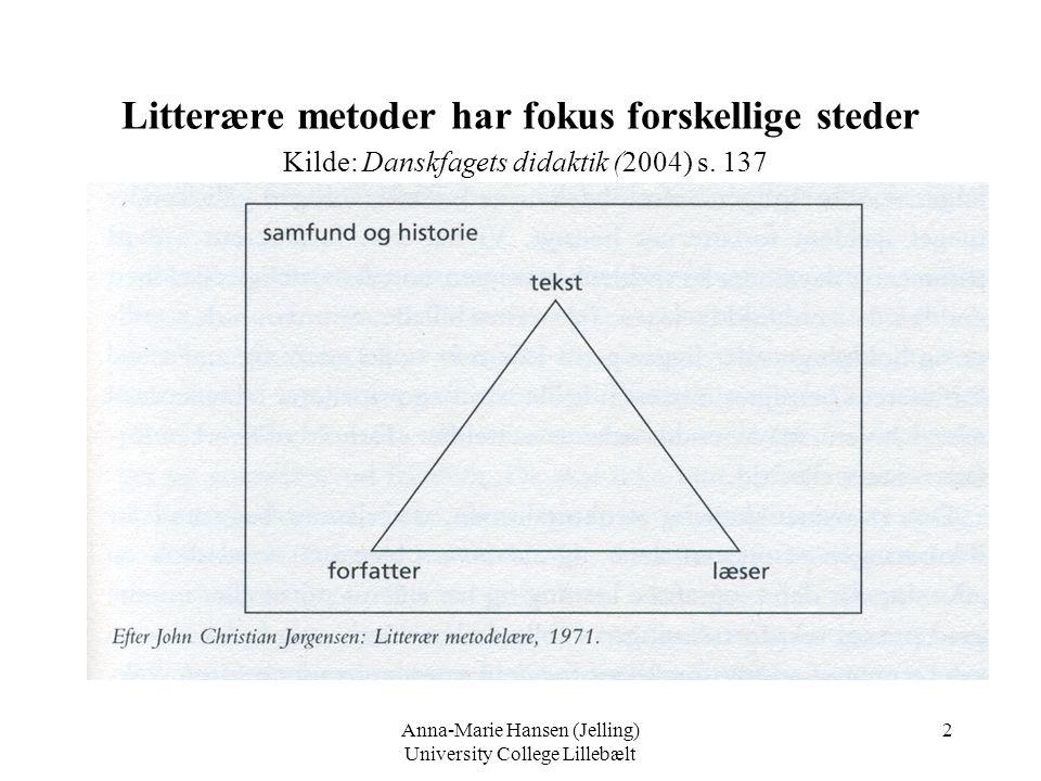 Anna-Marie Hansen (Jelling) University College Lillebælt