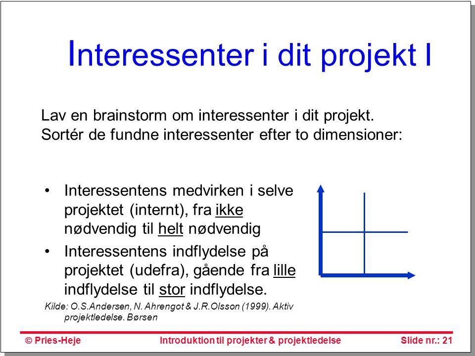 Interessenter i dit projekt I